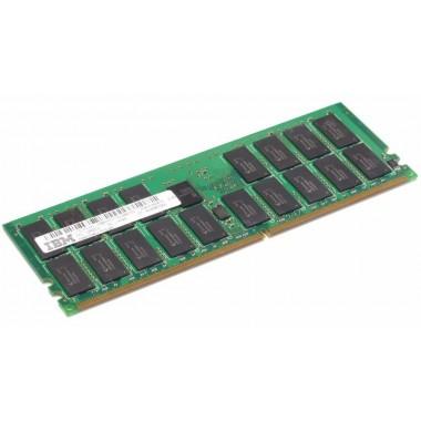 4GB 512Mx72 DDR2 276-p Single DIMM 533MHz 276Pin PC2100 Memory Module